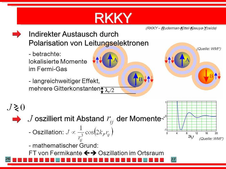 RKKY Indirekter Austausch durch Polarisation von Leitungselektronen