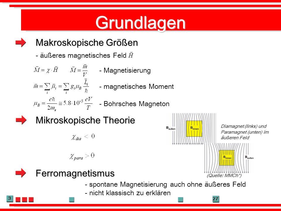 Grundlagen Makroskopische Größen Mikroskopische Theorie