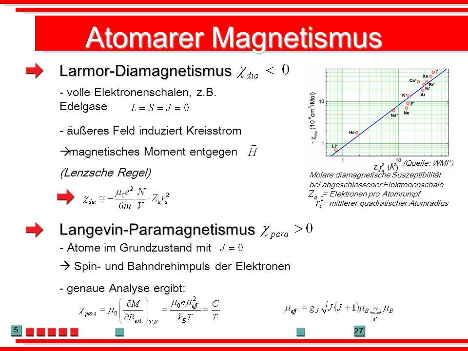 Atomarer Magnetismus Larmor-Diamagnetismus Langevin-Paramagnetismus