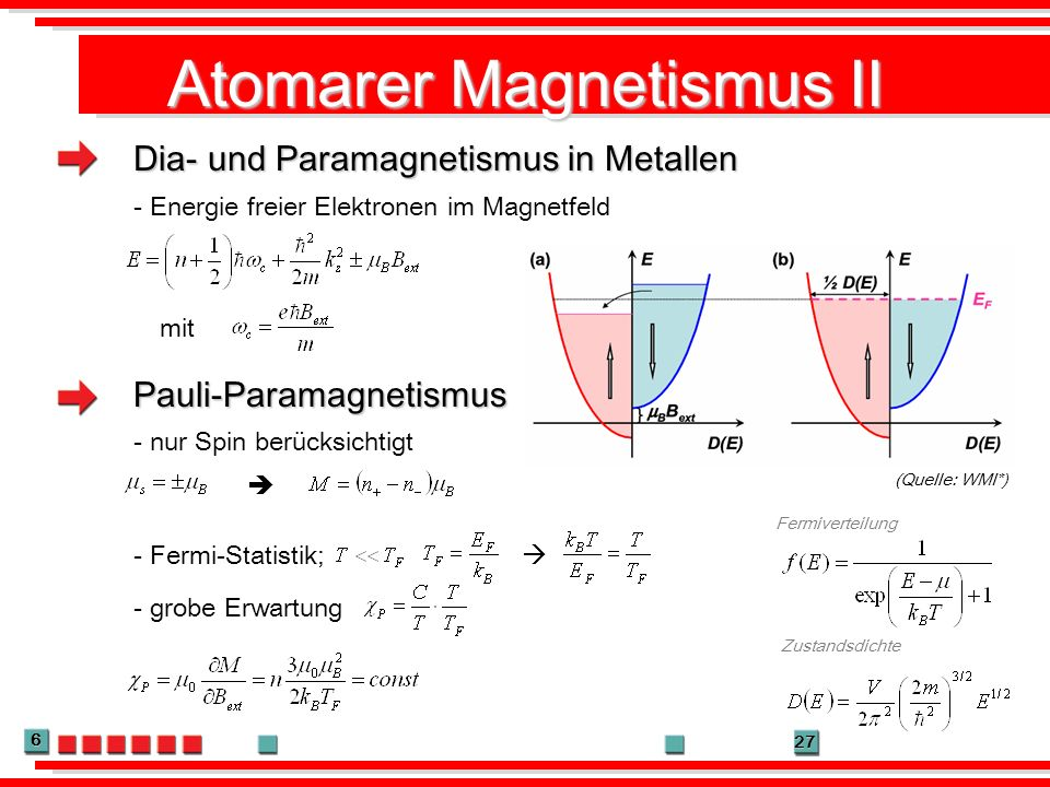 Atomarer Magnetismus II