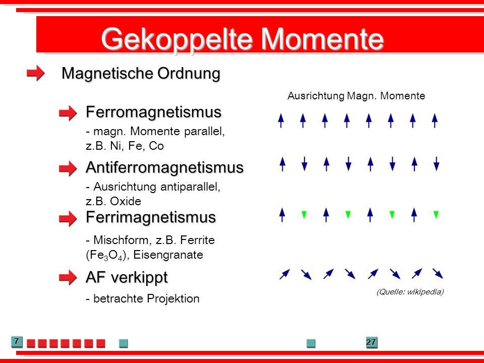 Gekoppelte Momente Magnetische Ordnung Ferromagnetismus