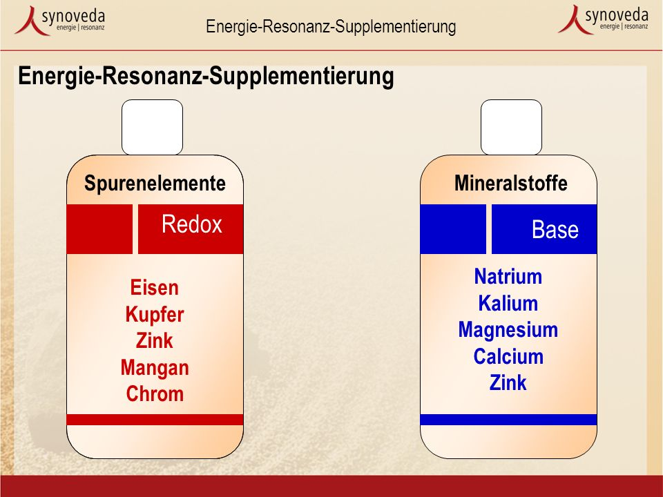 Energie-Resonanz-Supplementierung