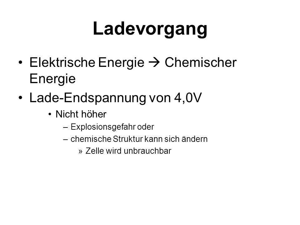 Ladevorgang Elektrische Energie  Chemischer Energie