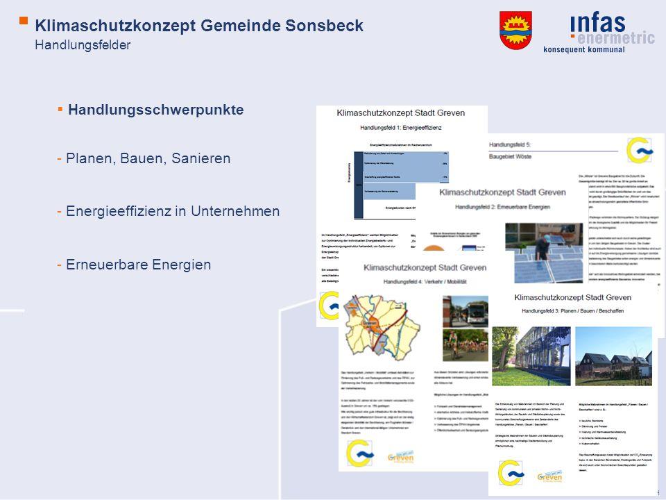 Klimaschutzkonzept Gemeinde Sonsbeck