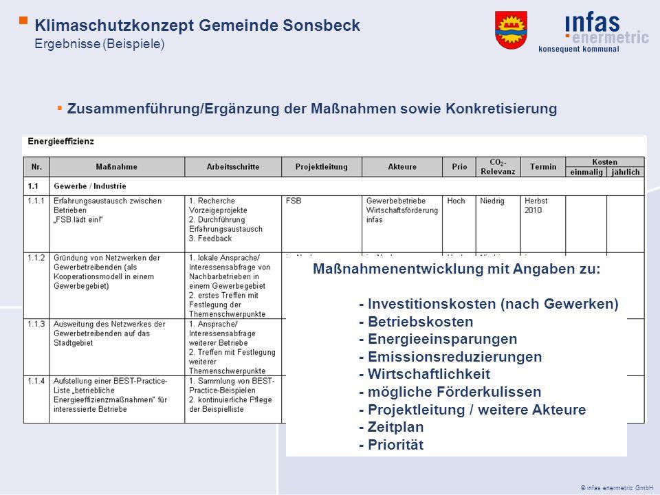 Maßnahmenentwicklung mit Angaben zu: