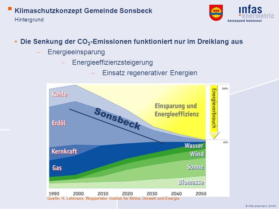 Sonsbeck Klimaschutzkonzept Gemeinde Sonsbeck Energieeinsparung