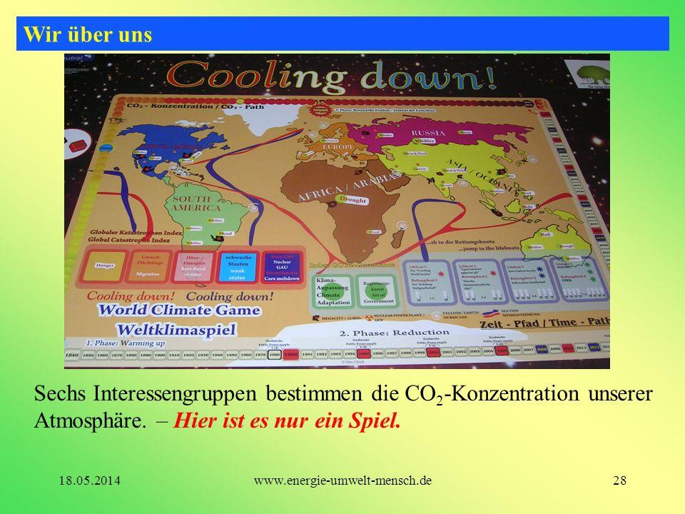Wir über uns Sechs Interessengruppen bestimmen die CO2-Konzentration unserer Atmosphäre. – Hier ist es nur ein Spiel.