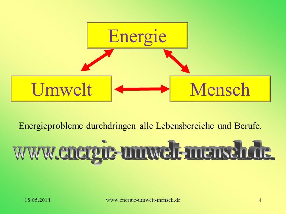 Energie Umwelt Mensch www.energie-umwelt-mensch.de.