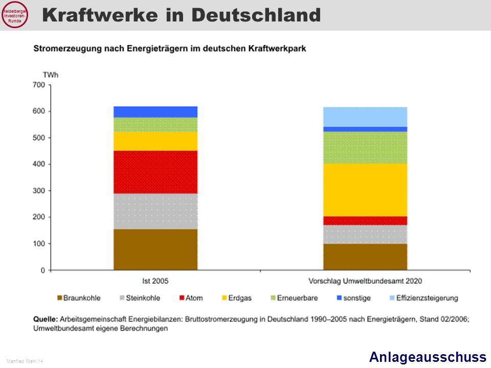 Kraftwerke in Deutschland