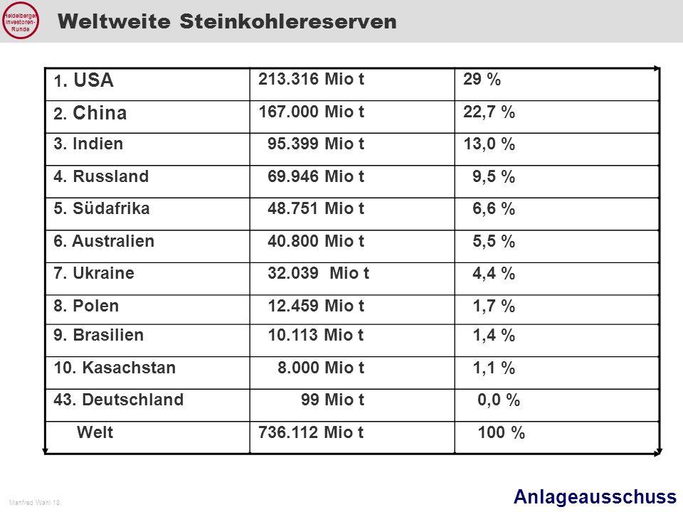 Weltweite Steinkohlereserven