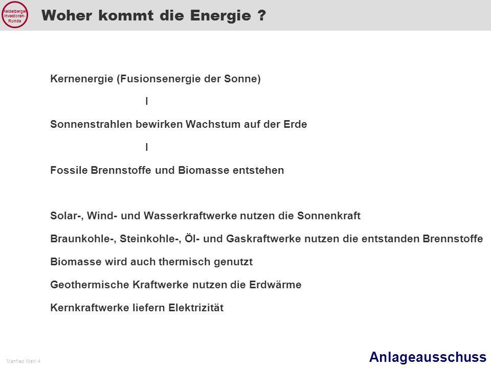 Woher kommt die Energie