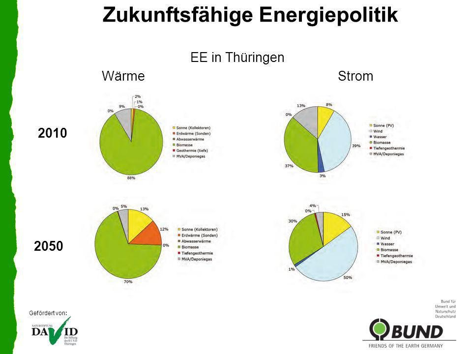 Zukunftsfähige Energiepolitik