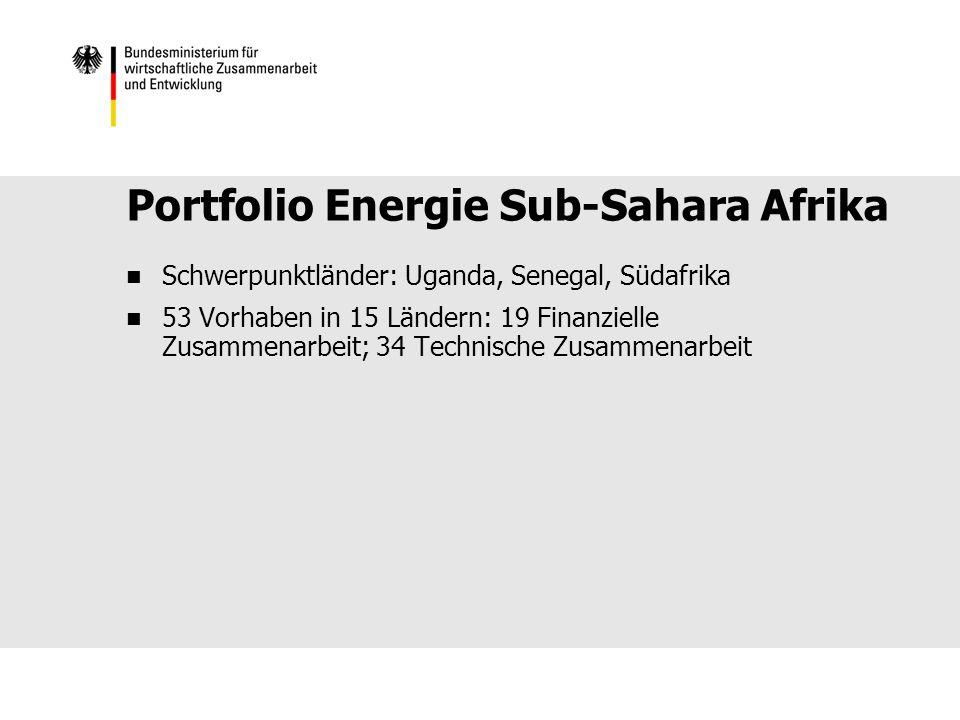 Portfolio Energie Sub-Sahara Afrika