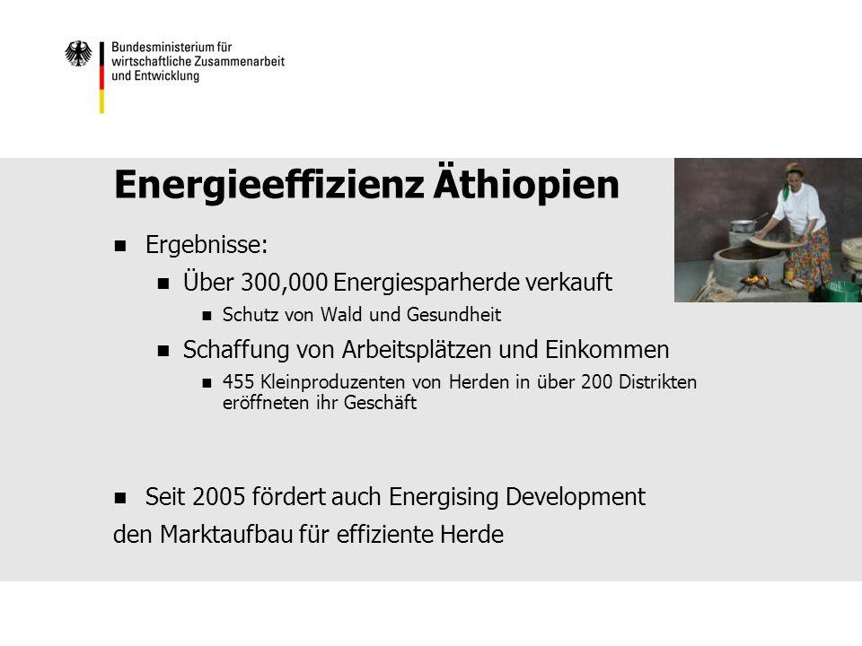 Energieeffizienz Äthiopien