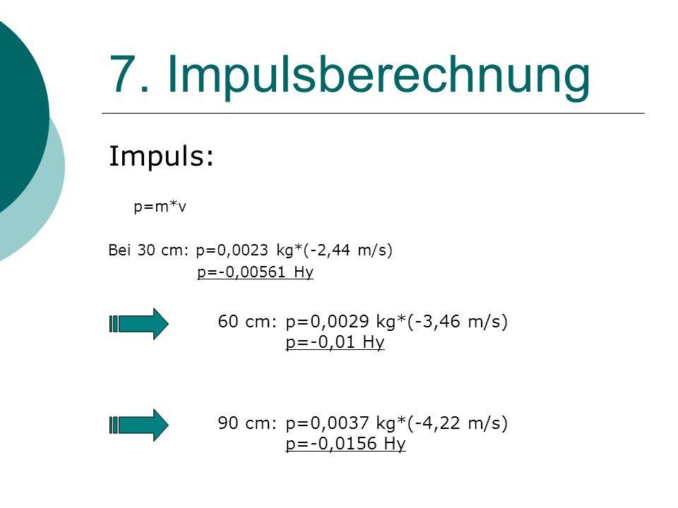 7. Impulsberechnung Impuls: 60 cm: p=0,0029 kg*(-3,46 m/s) p=-0,01 Hy
