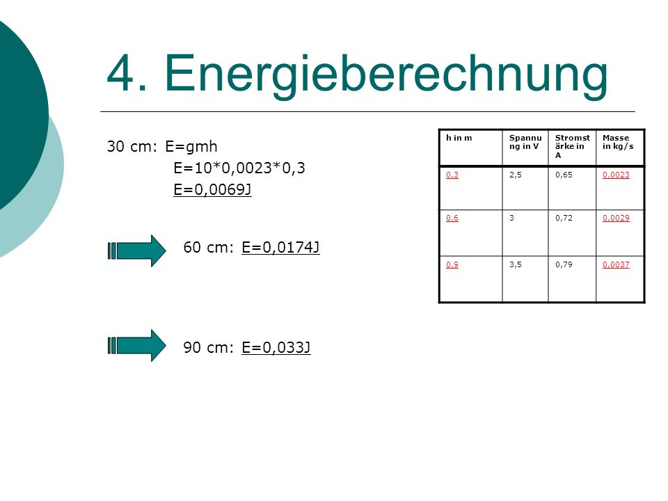 4. Energieberechnung 30 cm: E=gmh E=10*0,0023*0,3 E=0,0069J