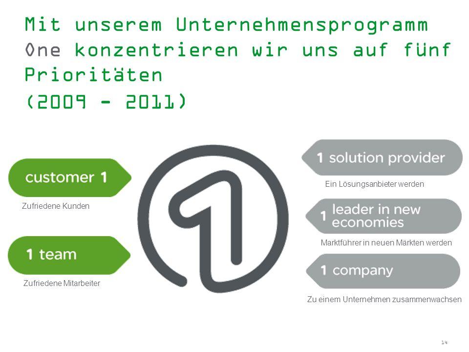 Mit unserem Unternehmensprogramm One konzentrieren wir uns auf fünf Prioritäten