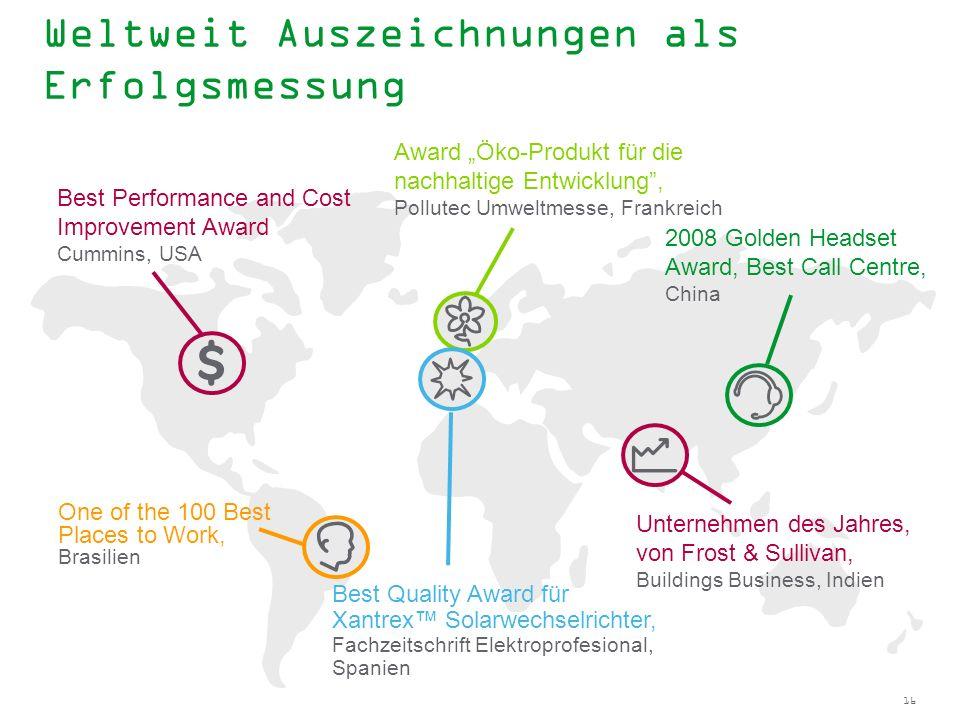 Weltweit Auszeichnungen als Erfolgsmessung
