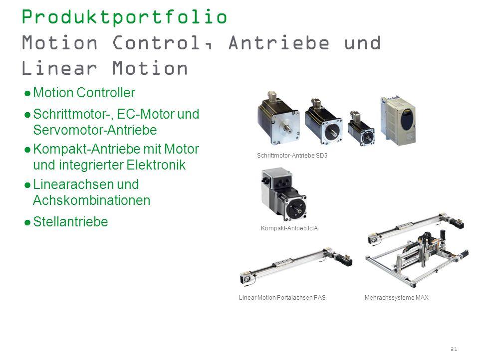 Produktportfolio Motion Control, Antriebe und Linear Motion