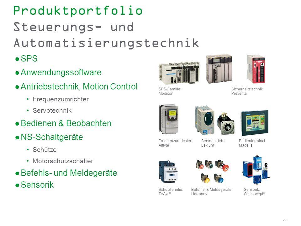 Produktportfolio Steuerungs- und Automatisierungstechnik