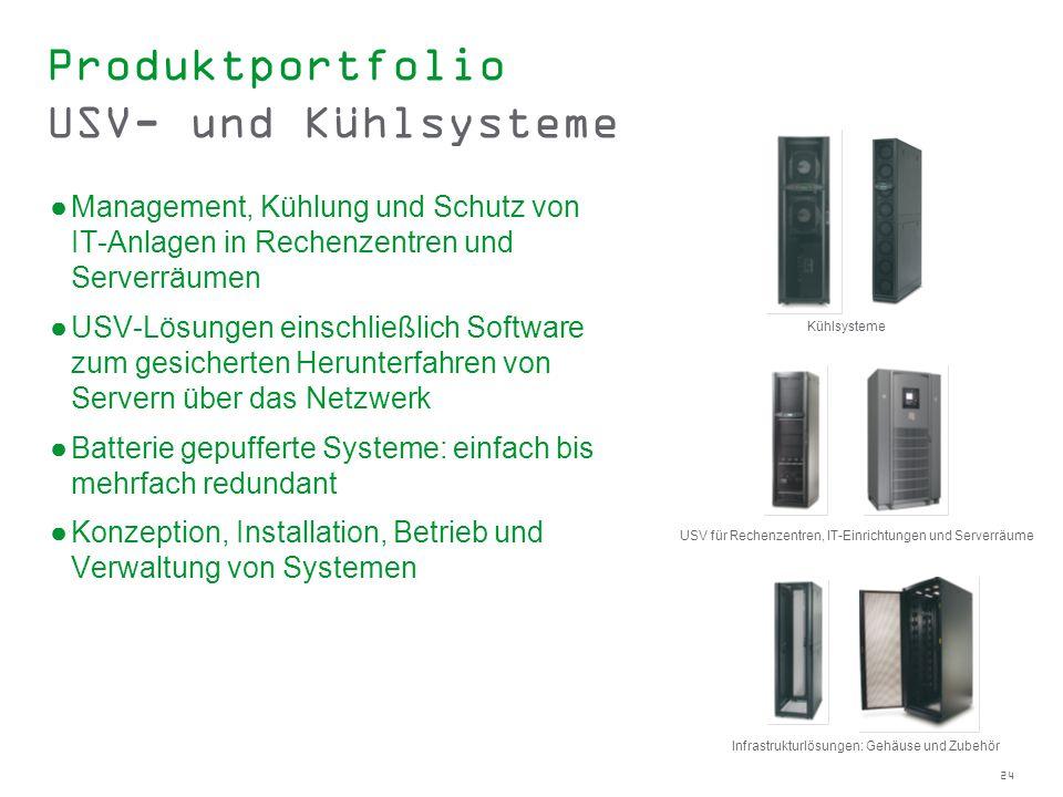 Produktportfolio USV- und Kühlsysteme