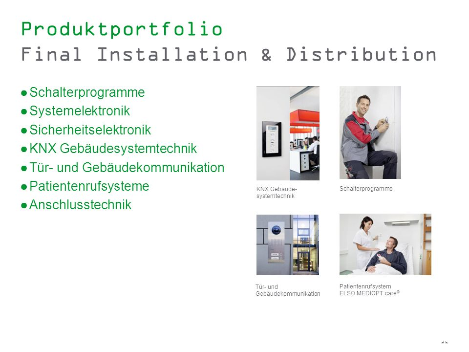 Produktportfolio Final Installation & Distribution