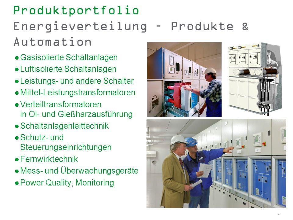 Produktportfolio Energieverteilung – Produkte & Automation