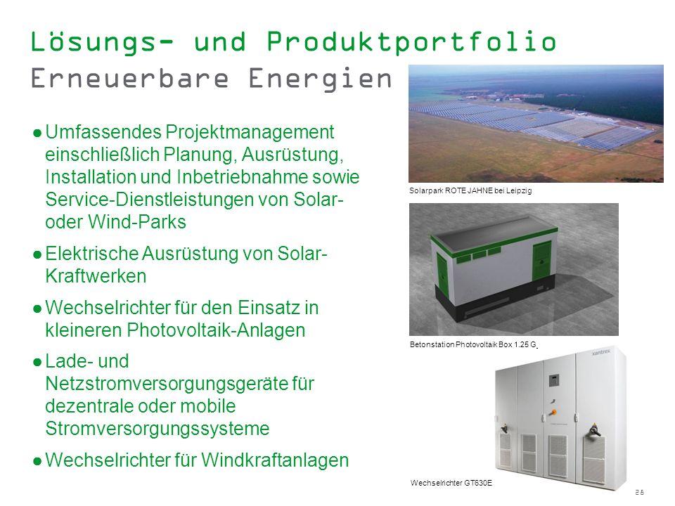 Lösungs- und Produktportfolio Erneuerbare Energien