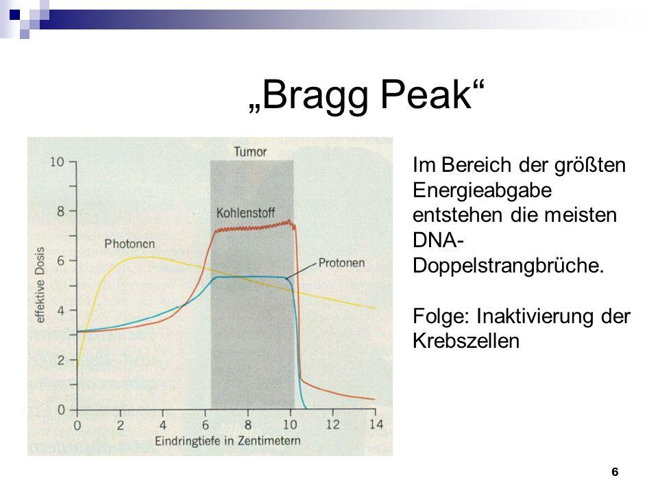 """""""Bragg Peak Im Bereich der größten Energieabgabe entstehen die meisten DNA- Doppelstrangbrüche."""