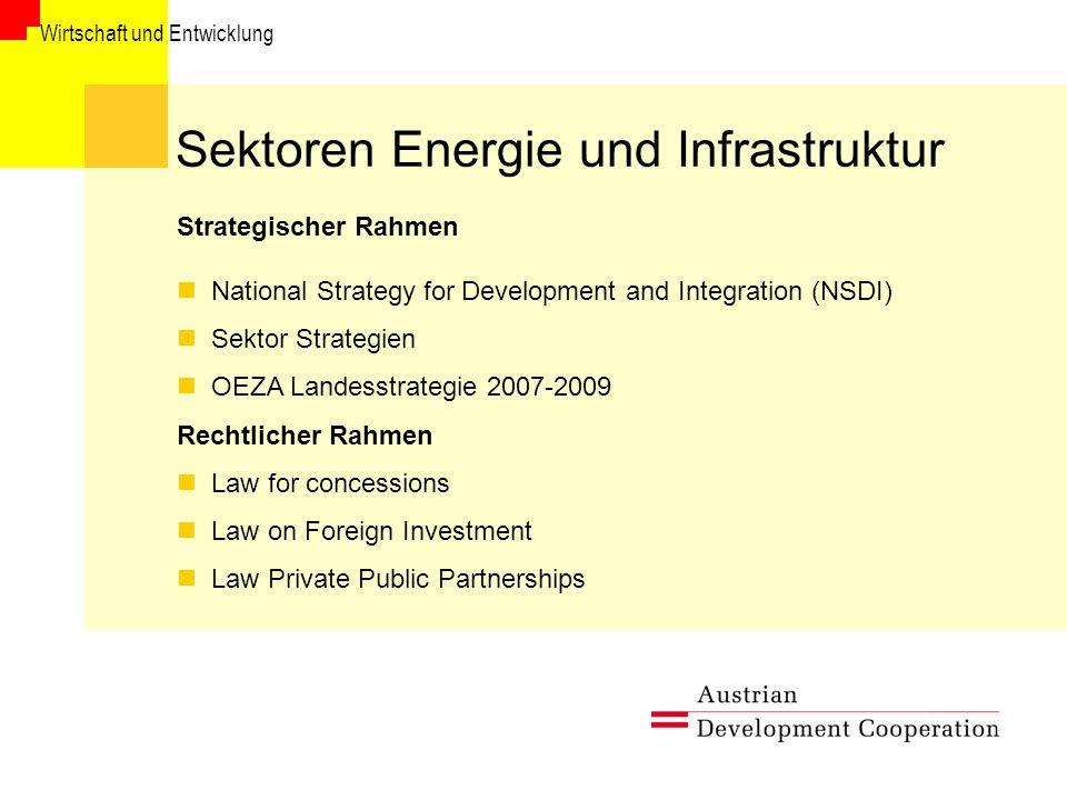 Sektoren Energie und Infrastruktur