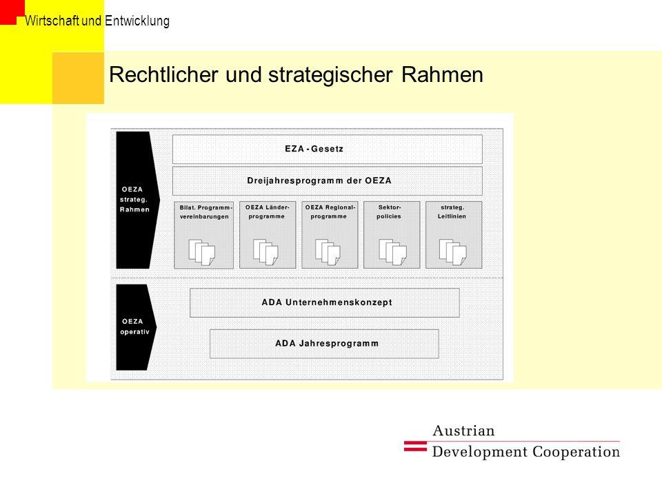 Rechtlicher und strategischer Rahmen