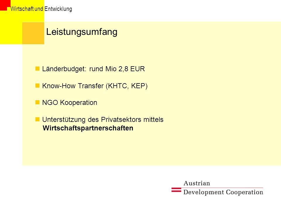 Leistungsumfang Länderbudget: rund Mio 2,8 EUR
