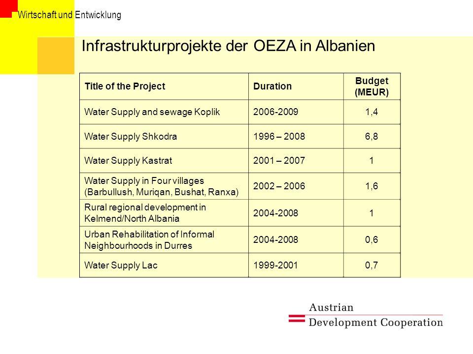 Infrastrukturprojekte der OEZA in Albanien