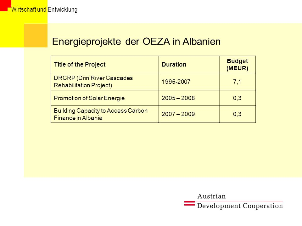 Energieprojekte der OEZA in Albanien