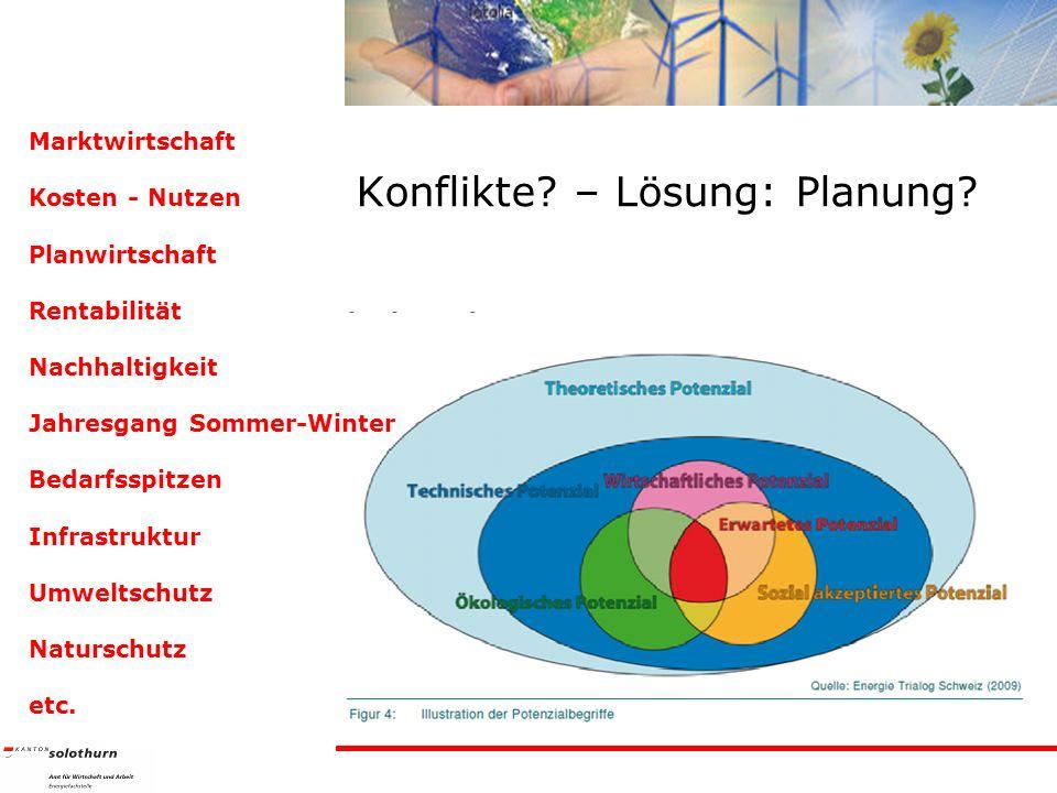 Konflikte – Lösung: Planung