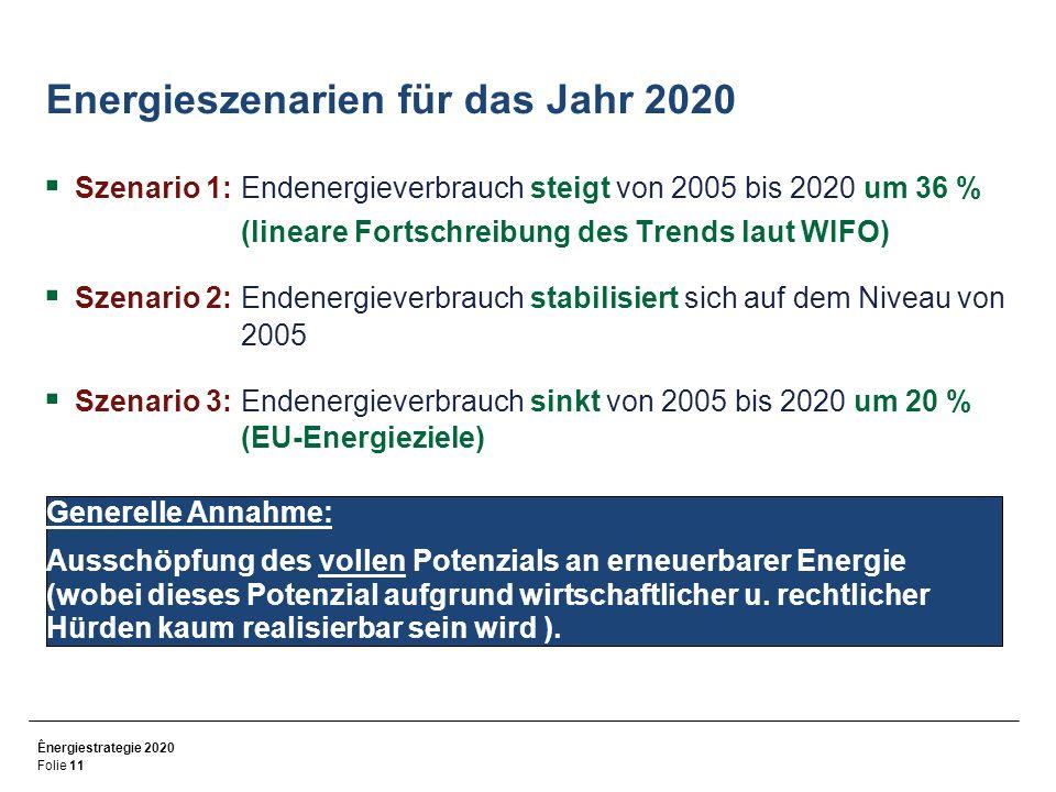 Energieszenarien für das Jahr 2020