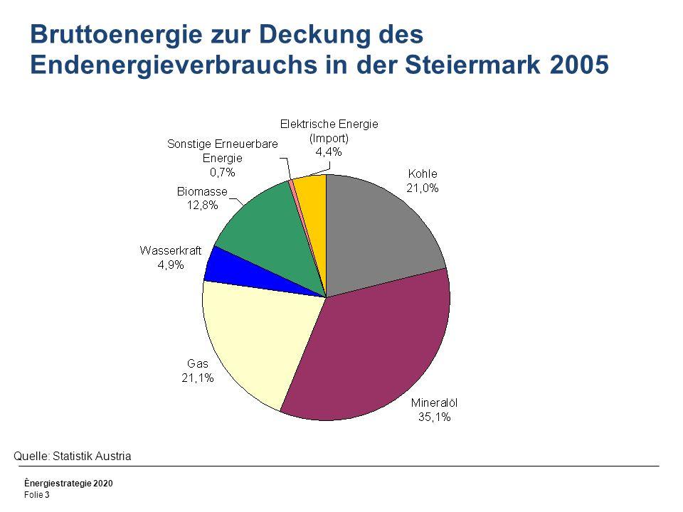 Bruttoenergie zur Deckung des Endenergieverbrauchs in der Steiermark 2005