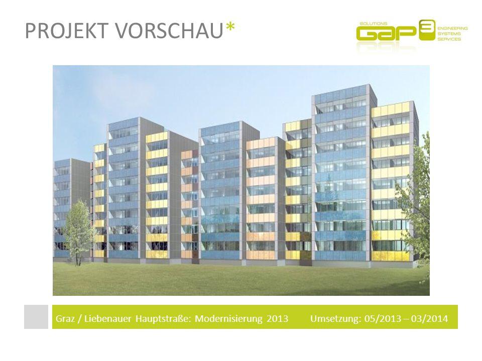 Projekt Vorschau* Graz / Liebenauer Hauptstraße: Modernisierung 2013 Umsetzung: 05/2013 – 03/2014.