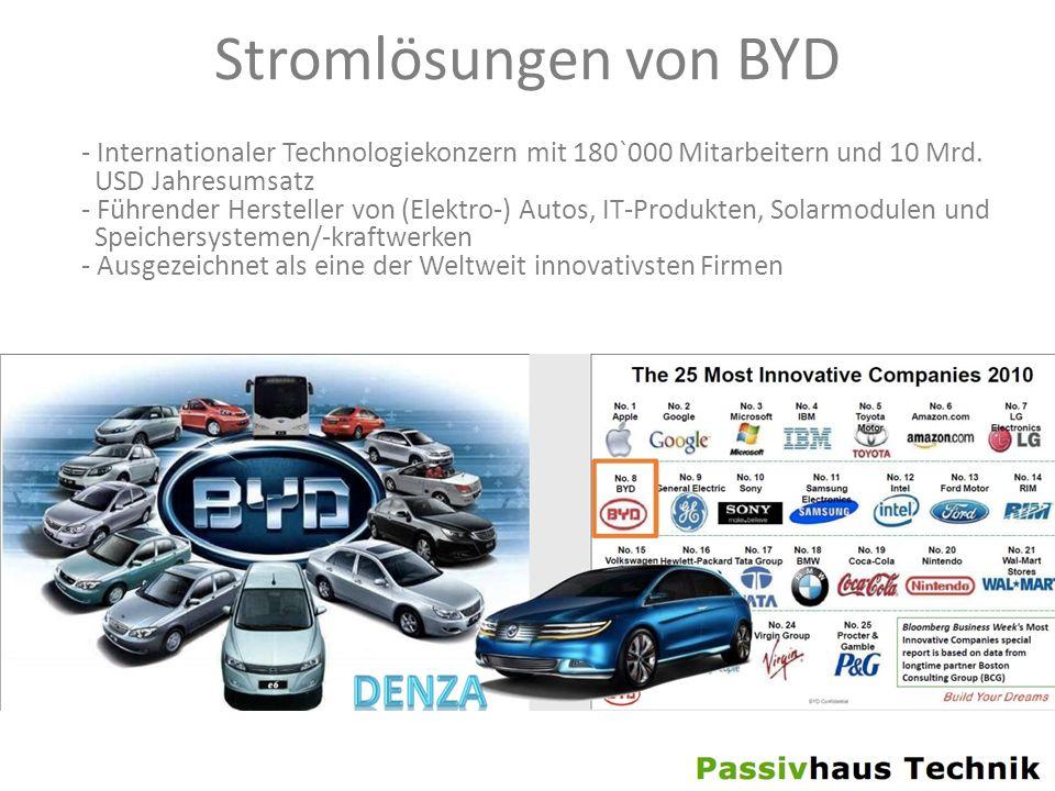 Stromlösungen von BYD - Internationaler Technologiekonzern mit 180`000 Mitarbeitern und 10 Mrd. USD Jahresumsatz.