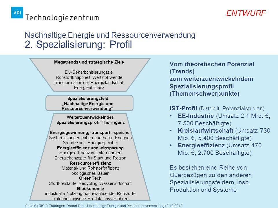 Nachhaltige Energie und Ressourcenverwendung 2. Spezialisierung: Profil
