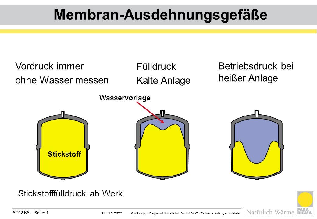 Membran-Ausdehnungsgefäße