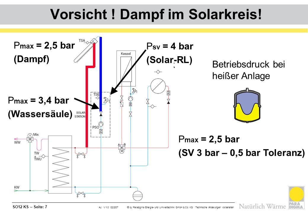 Vorsicht ! Dampf im Solarkreis!