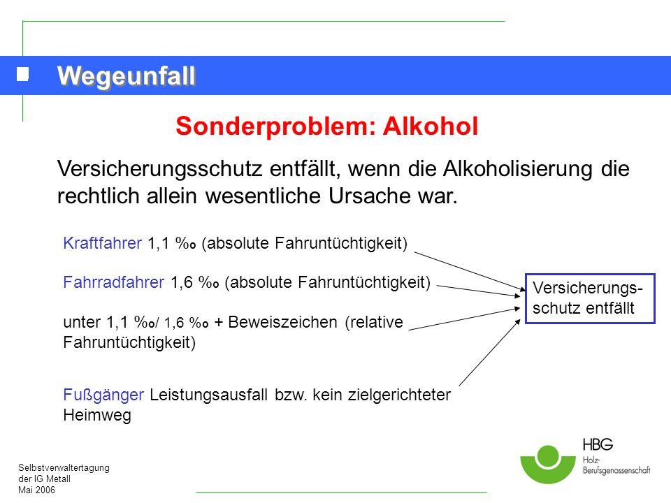 Sonderproblem: Alkohol