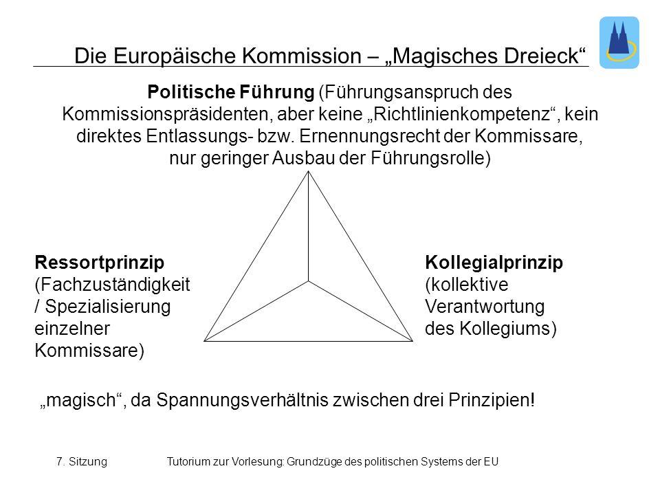 """Die Europäische Kommission – """"Magisches Dreieck"""