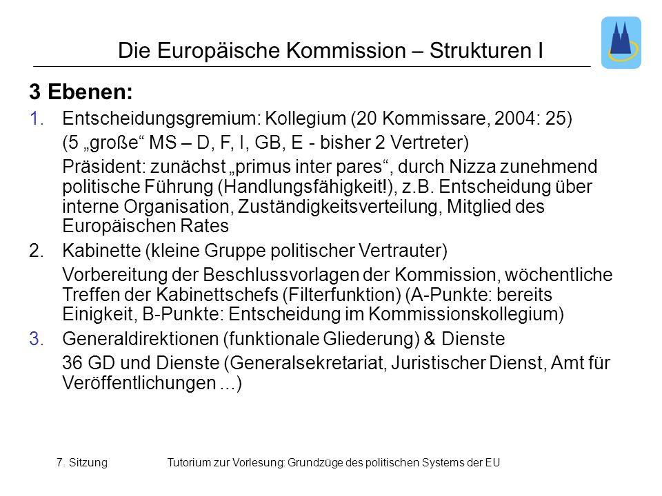 Die Europäische Kommission – Strukturen I