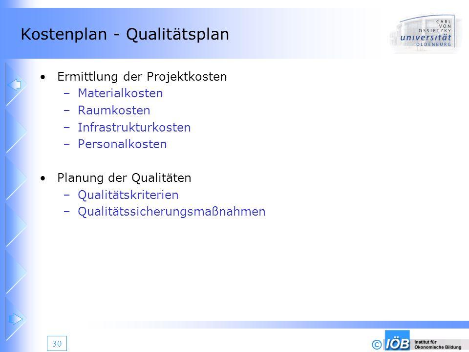 Kostenplan - Qualitätsplan