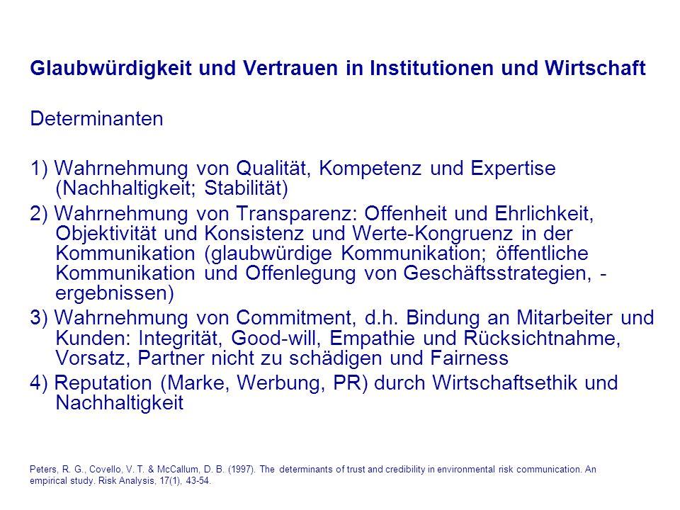 Glaubwürdigkeit und Vertrauen in Institutionen und Wirtschaft