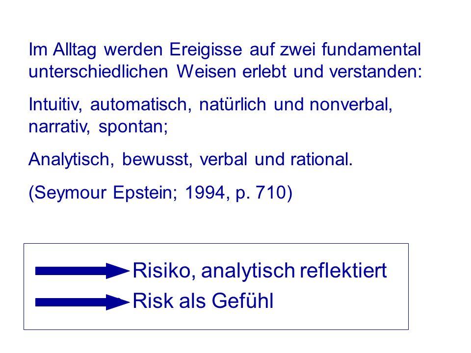 Risiko, analytisch reflektiert Risk als Gefühl
