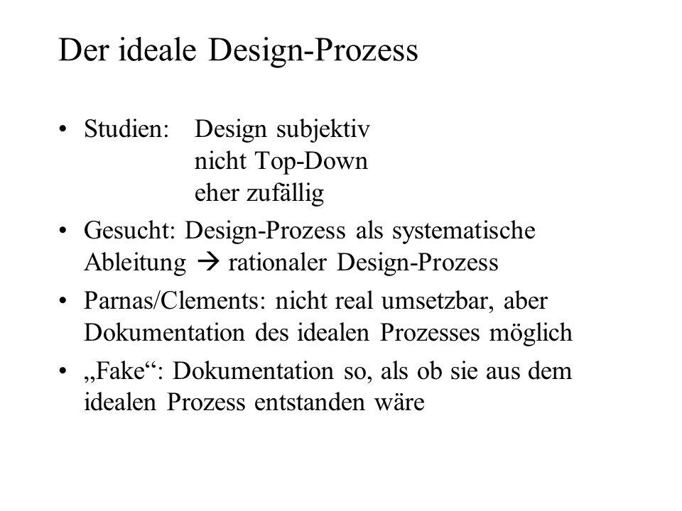 Der ideale Design-Prozess