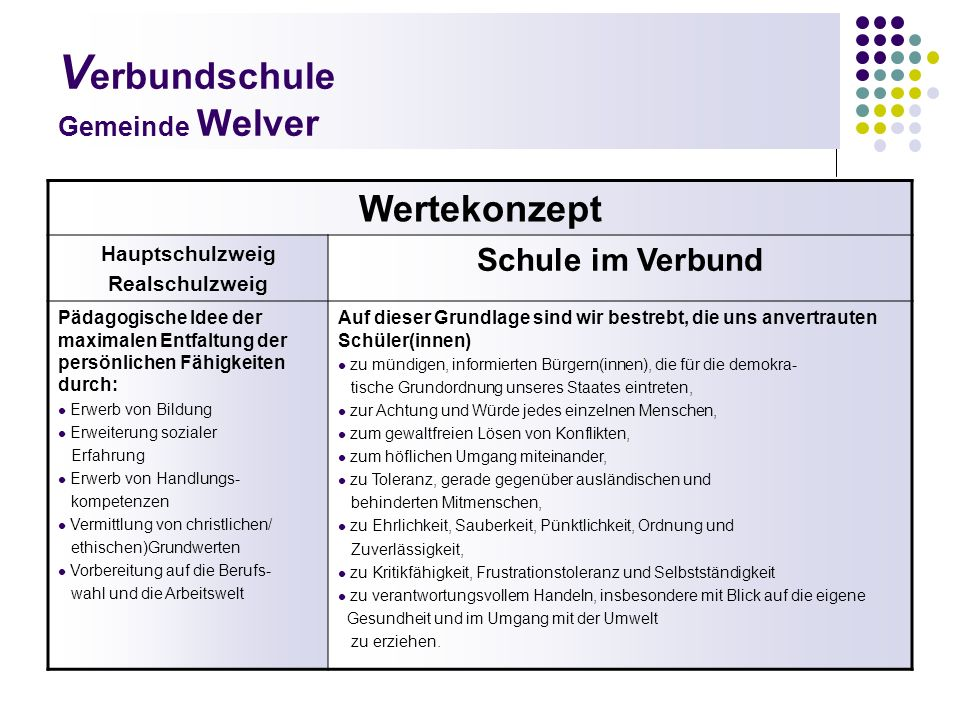 Verbundschule Gemeinde Welver